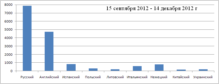 stat-2012.png